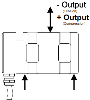 output arrow shear pin
