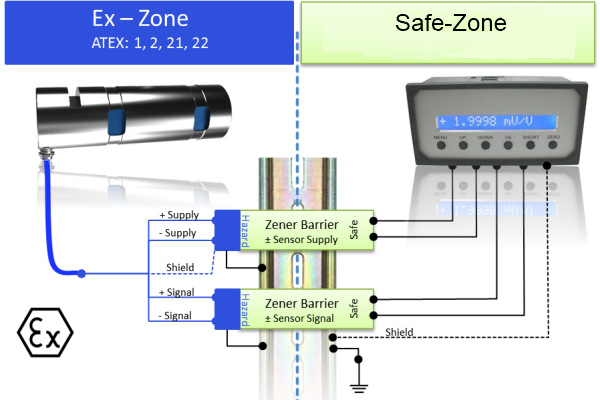 zener barrier protection load bolt